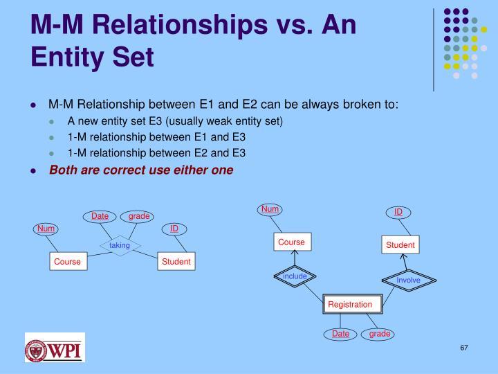 M-M Relationships vs. An Entity Set