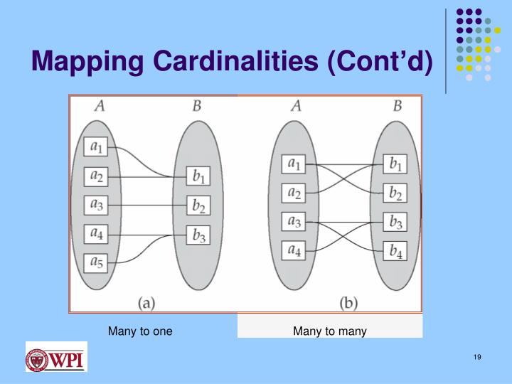 Mapping Cardinalities (Cont