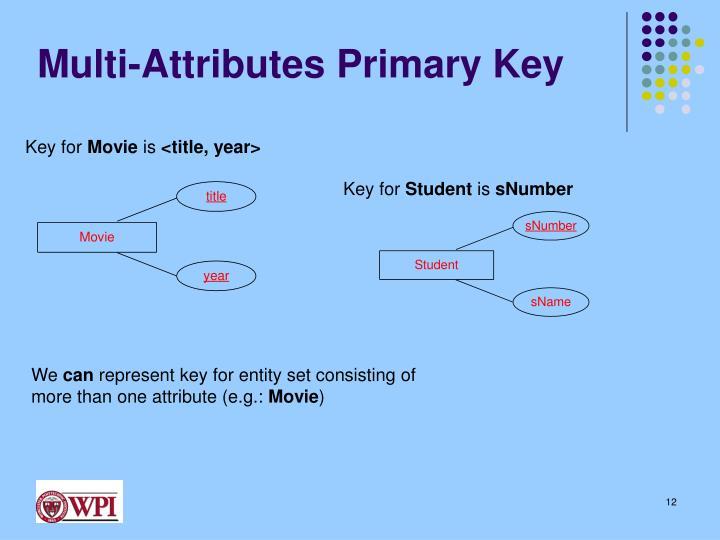 Multi-Attributes Primary Key