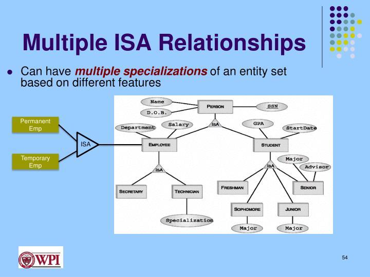 Multiple ISA Relationships