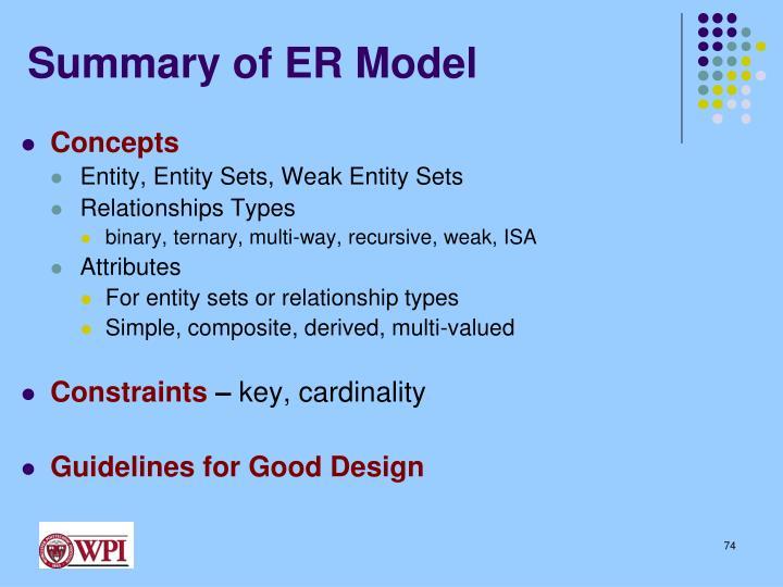 Summary of ER Model