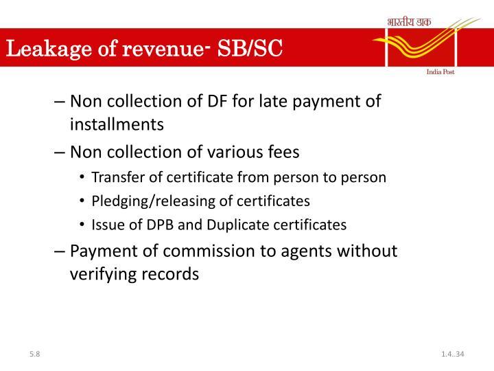 Leakage of revenue- SB/SC
