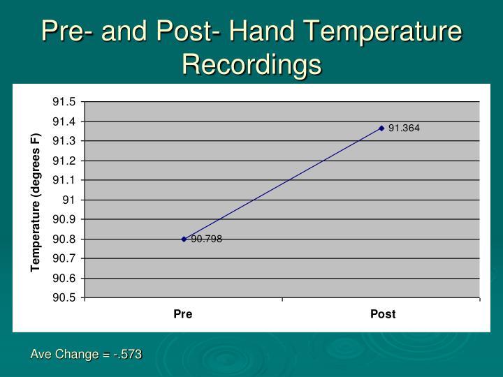 Pre- and Post- Hand Temperature Recordings