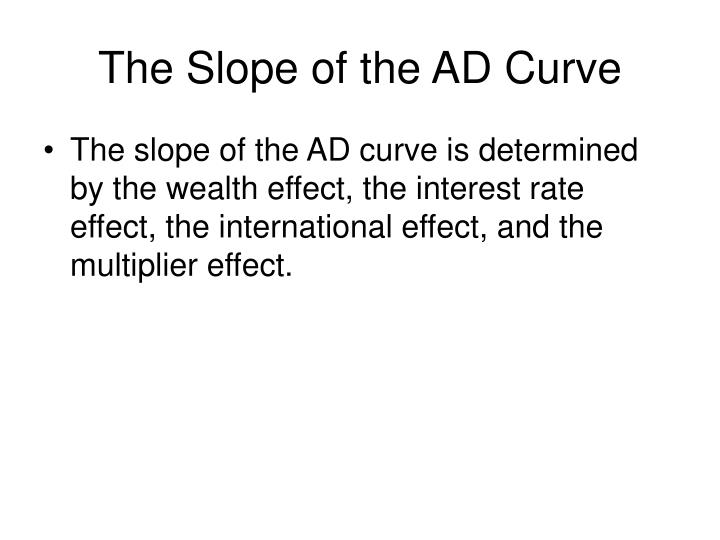 The Slope of the AD Curve