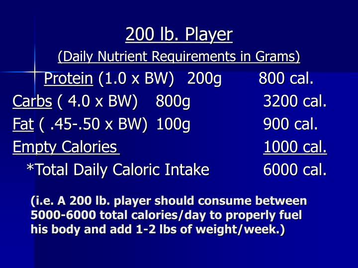 (i.e. A 200 lb. player should consume between 5000-6000 total calories/day to properly fuel his body and add 1-2 lbs of weight/week.)