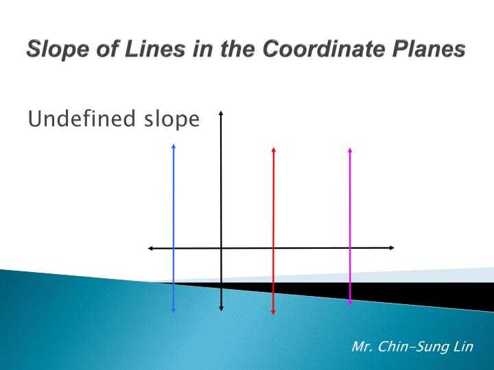 Slope of Lines in the Coordinate Planes