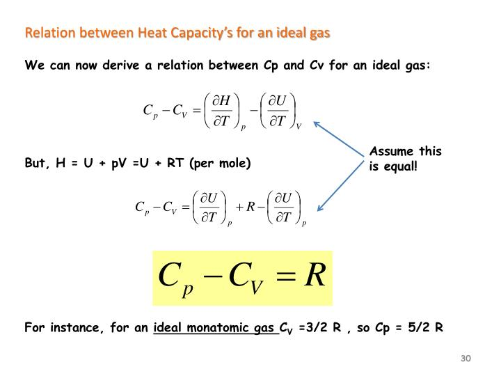 Relation between Heat Capacity's for an ideal gas