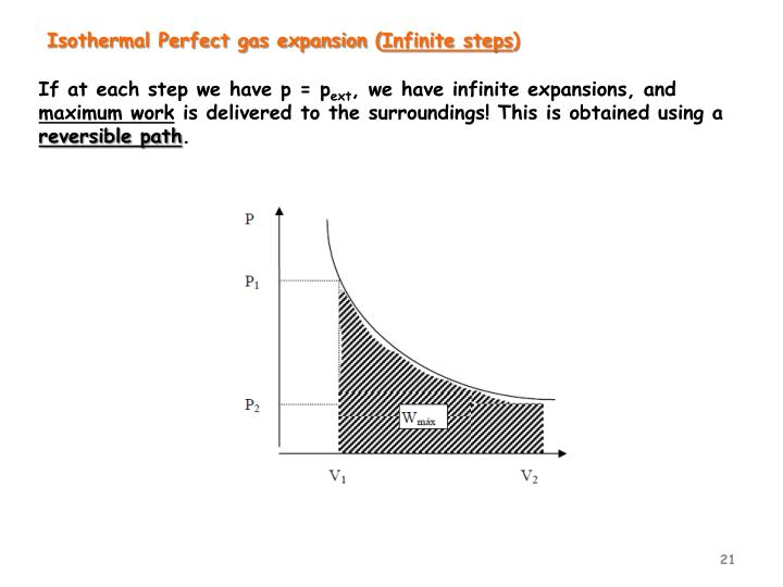 Isothermal Perfect gas expansion (