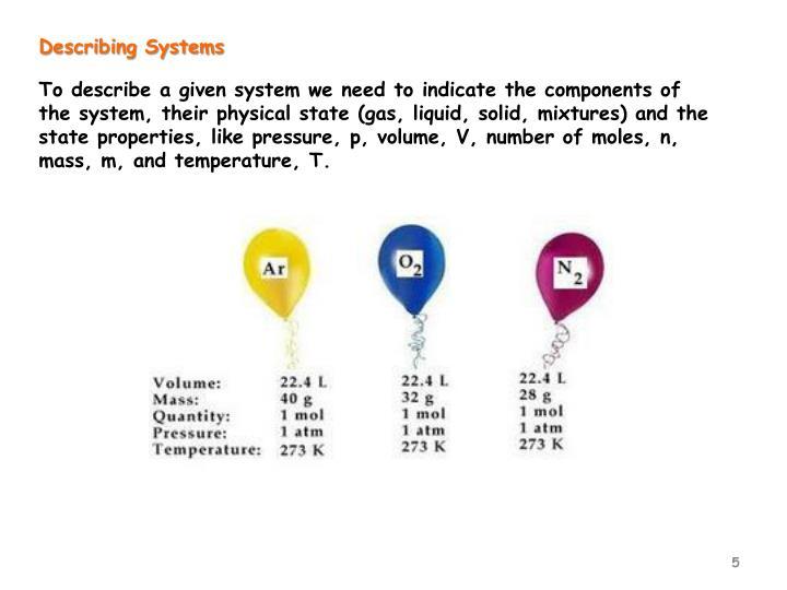 Describing Systems