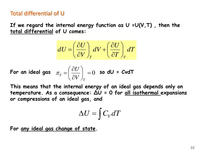 Total differential of U