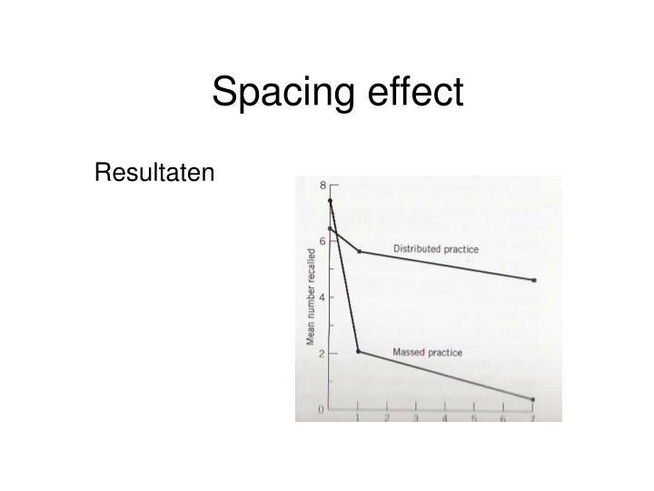 Spacing effect1