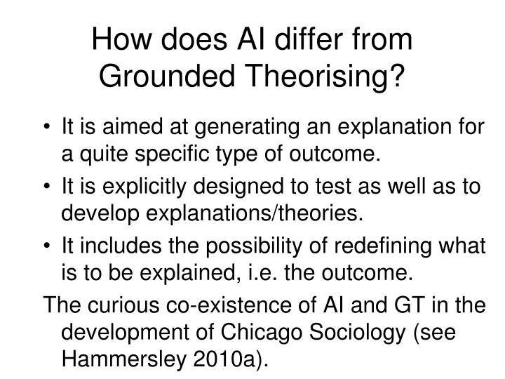 How does AI differ from Grounded Theorising?