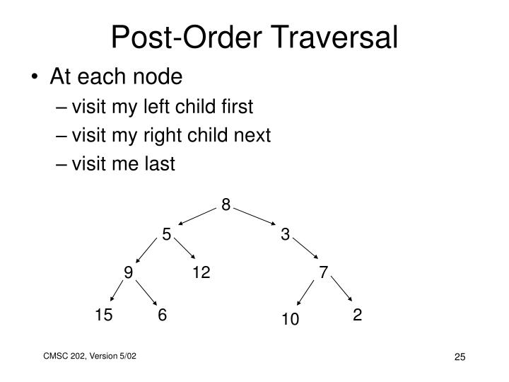 Post-Order Traversal