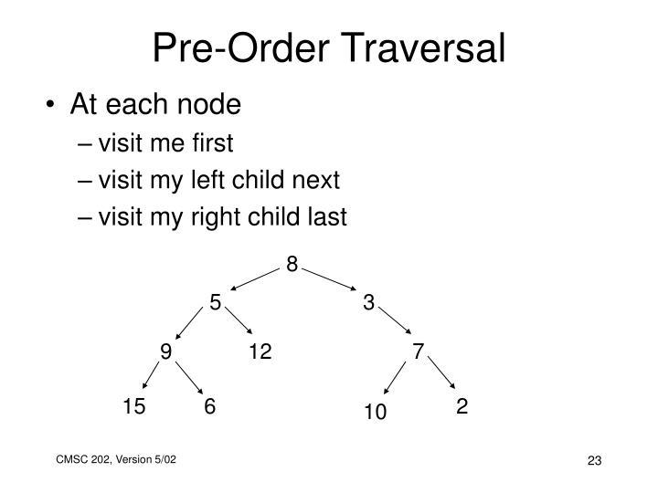 Pre-Order Traversal