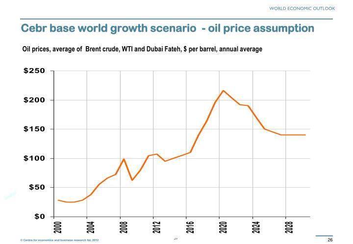 Cebr base world growth scenario  - oil price assumption
