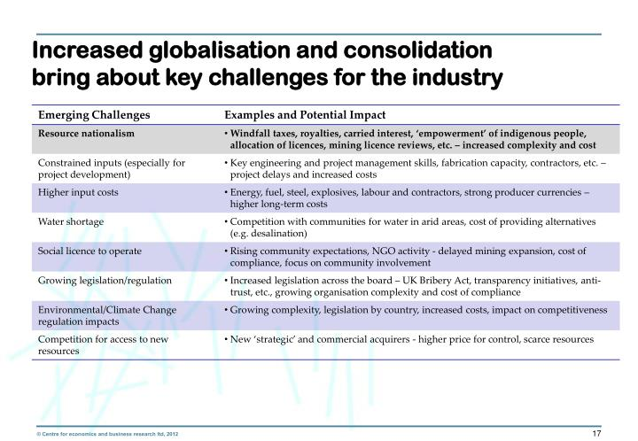 Increased globalisation and consolidation bring about key challenges for the industry