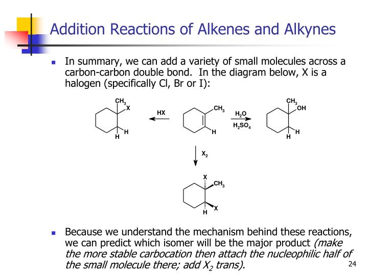 Addition Reactions of Alkenes and Alkynes