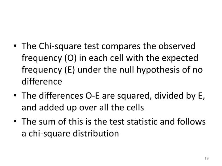 The Chi-square test compares the observed frequency (O) in each cell with the expected frequency (E) under the null hypothesis of no difference