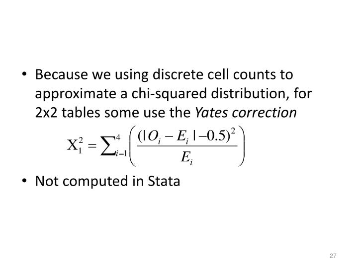 Because we using discrete cell counts to approximate a chi-squared distribution, for 2x2 tables some use the