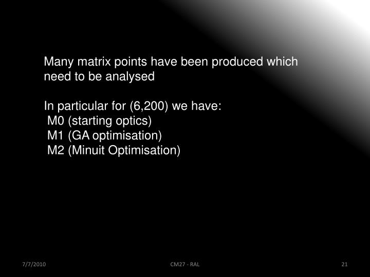 Many matrix points have been produced which