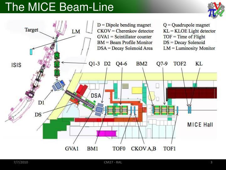 The MICE Beam-Line
