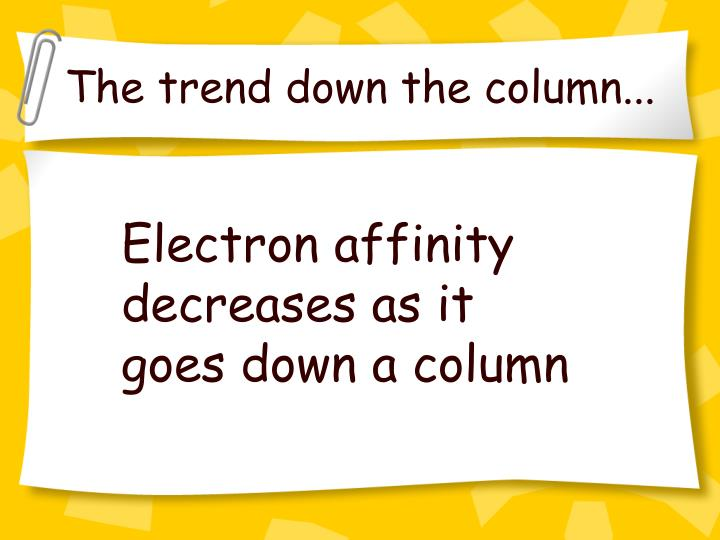 The trend down the column...