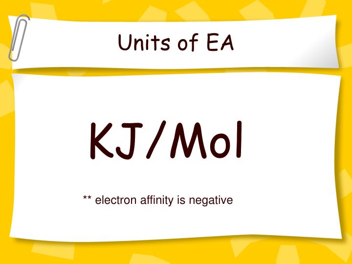 Units of EA