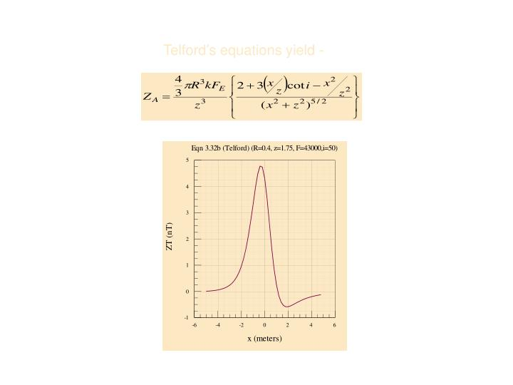Telford's equations yield -