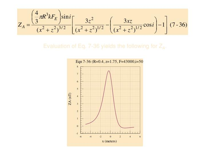 Evaluation of Eq. 7-36 yields the following for Z
