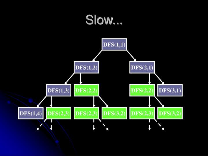 Slow...