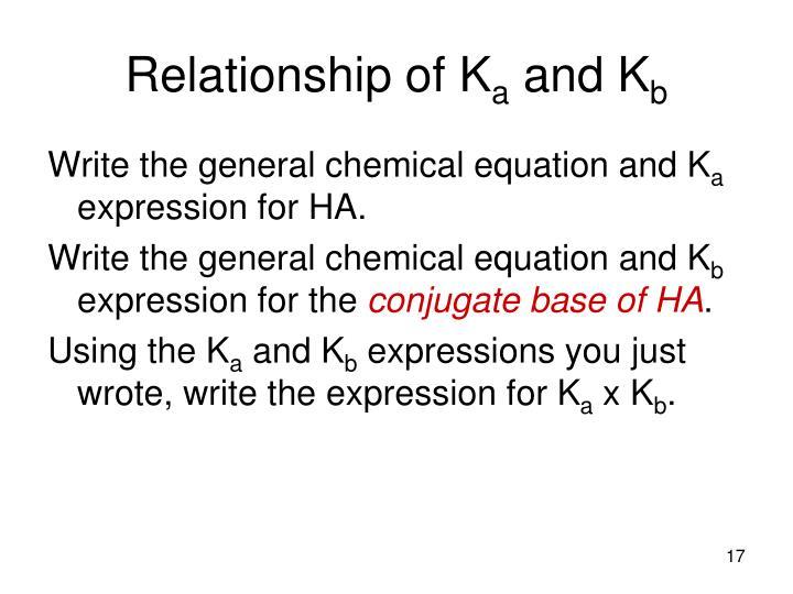 Relationship of K
