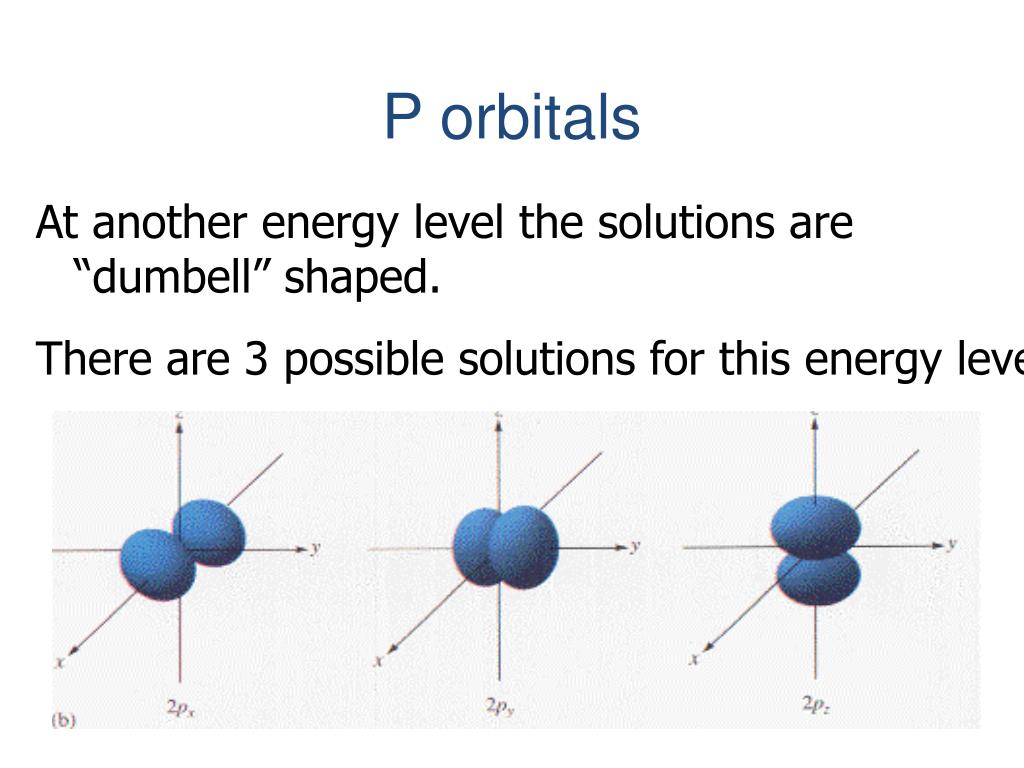 PPT - Electronic Structure of Atoms PowerPoint ...