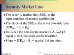 security market line