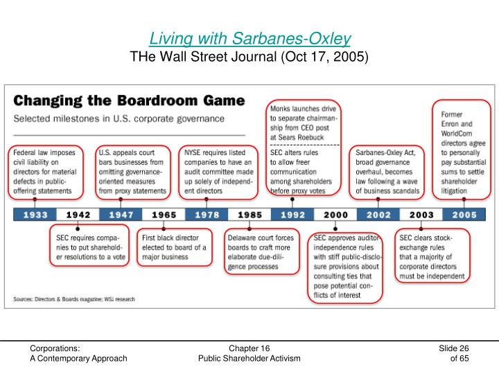 Living with Sarbanes-Oxley