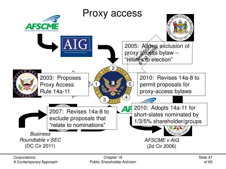 Proxy access