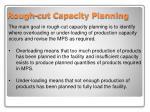 rough cut capacity planning