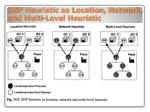snp heuristic as location network and multi level heuristic