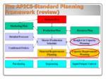 the apics standard planning framework review