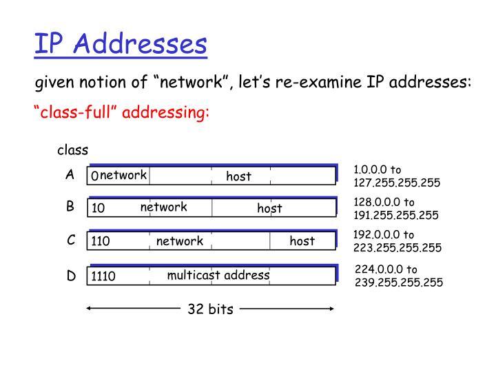 multicast address