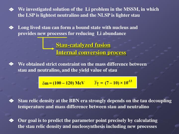 We investigated solution of the  Li problem in the MSSM, in which the LSP is lightest neutralino and the NLSP is lighter stau