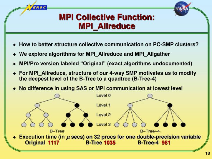 MPI Collective Function: