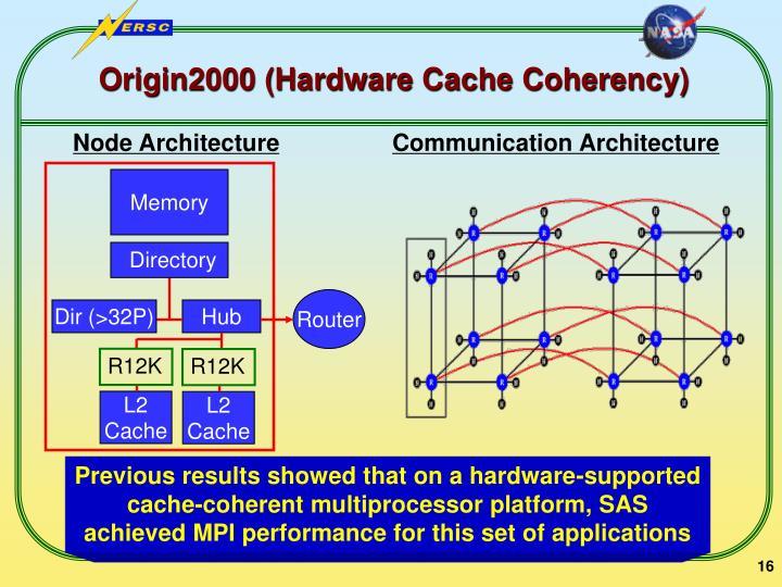 Origin2000 (Hardware Cache Coherency)