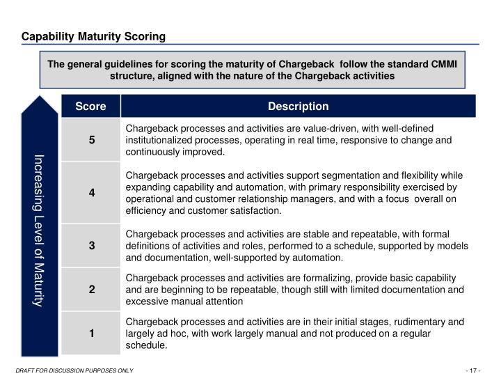 Capability Maturity Scoring