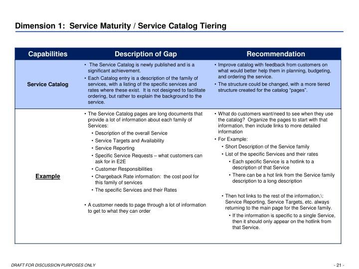 Dimension 1:  Service Maturity / Service Catalog Tiering