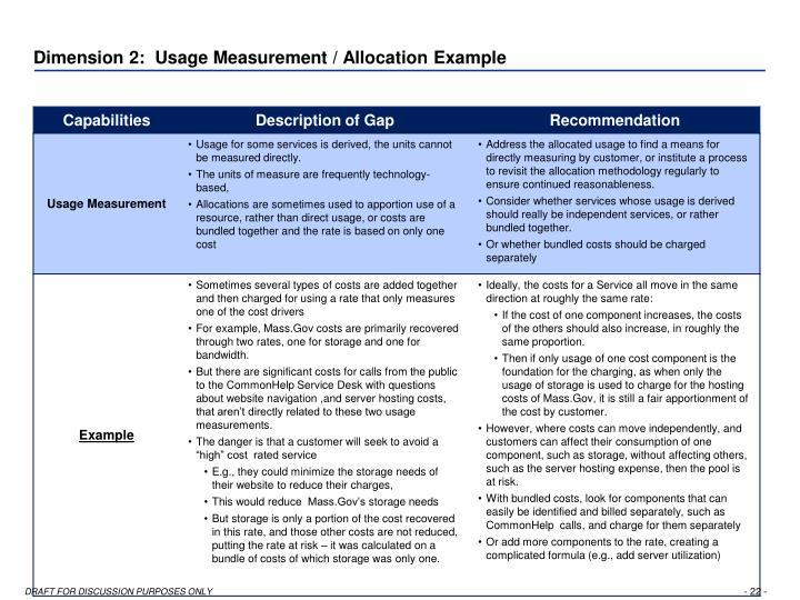 Dimension 2:  Usage Measurement / Allocation Example