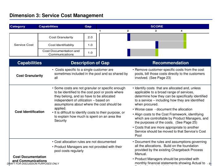 Dimension 3: Service Cost Management