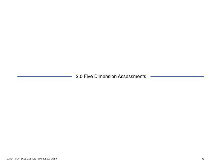 Components of ITIL: Service Desk