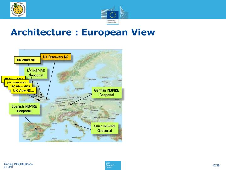 Architecture : European View