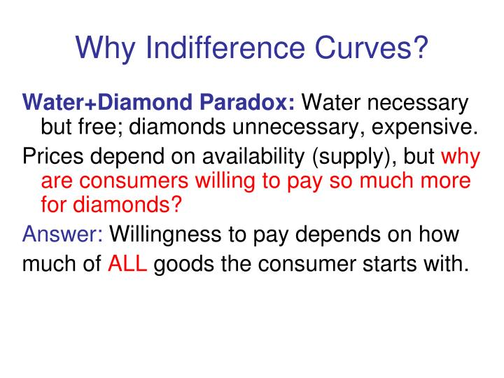 Why Indifference Curves?