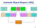 automatic repeat request arq